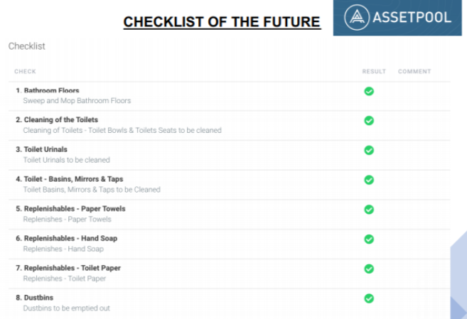 SA Security Group_Checklist of the Future